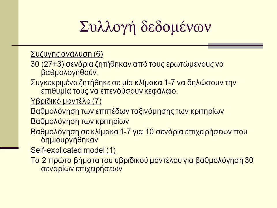 Συλλογή δεδομένων Συζυγής ανάλυση (6) 30 (27+3) σενάρια ζητήθηκαν από τους ερωτώμενους να βαθμολογηθούν.