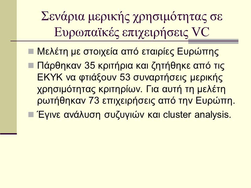 Σενάρια μερικής χρησιμότητας σε Ευρωπαϊκές επιχειρήσεις VC Μελέτη με στοιχεία από εταιρίες Ευρώπης Πάρθηκαν 35 κριτήρια και ζητήθηκε από τις ΕΚΥΚ να φτιάξουν 53 συναρτήσεις μερικής χρησιμότητας κριτηρίων.