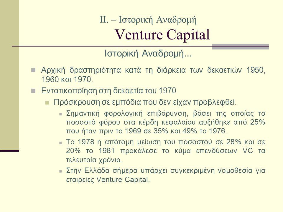 II. – Ιστορική Αναδρομή Venture Capital Ιστορική Αναδρομή...