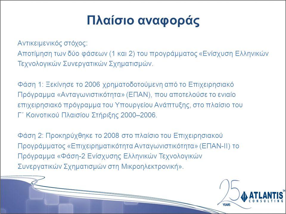 Συνεργατικοί σχηματισμοί: Η περίπτωση της μικροηλεκτρονικής (2) 2004 έναρξη της διαδικασίας στα πλαίσια του καθορισμού των χρηματοδοτικών προτεραιοτήτων του 3 ου ΚΠΣ (e-Business Forum/ΕΔΕΤ).