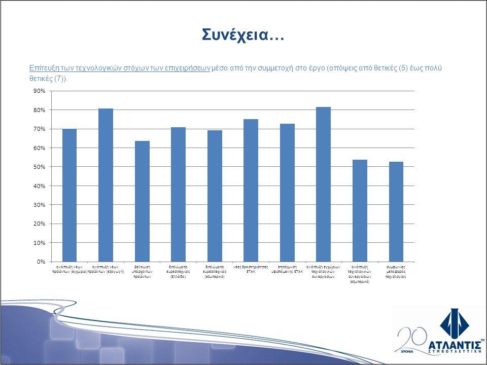 Συνέχεια… Επίτευξη των τεχνολογικών στόχων των επιχειρήσεων μέσα από την συμμετοχή στο έργο (απόψεις από θετικές (5) έως πολύ θετικές (7)).