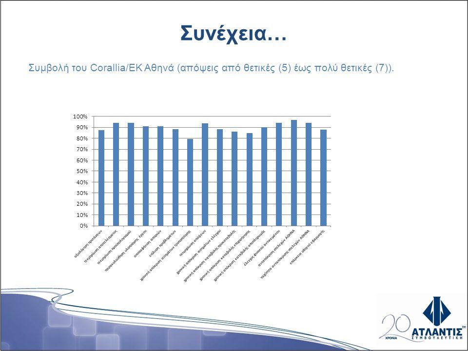 Συνέχεια… Συμβολή του Corallia/EK Αθηνά (απόψεις από θετικές (5) έως πολύ θετικές (7)).