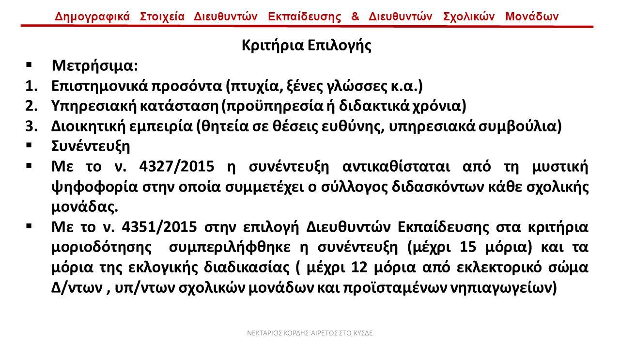 Δημογραφικά Στοιχεία Διευθυντών Εκπαίδευσης & Διευθυντών Σχολικών Μονάδων Κριτήρια Επιλογής  Μετρήσιμα: 1.Επιστημονικά προσόντα (πτυχία, ξένες γλώσσες κ.α.) 2.Υπηρεσιακή κατάσταση (προϋπηρεσία ή διδακτικά χρόνια) 3.Διοικητική εμπειρία (θητεία σε θέσεις ευθύνης, υπηρεσιακά συμβούλια)  Συνέντευξη  Με το ν.