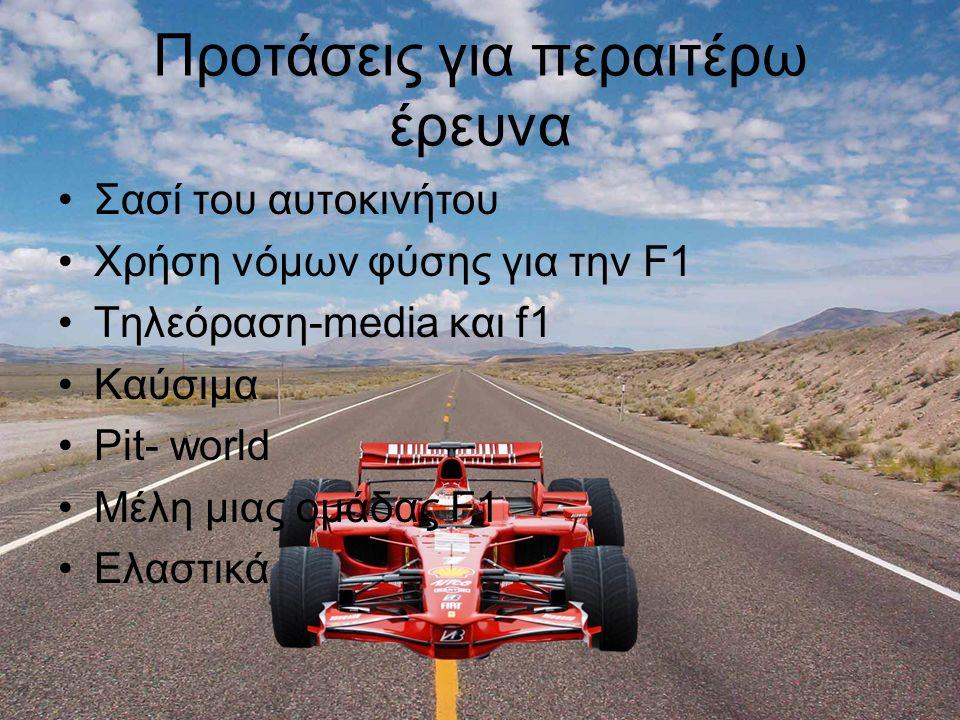 Προτάσεις για περαιτέρω έρευνα Σασί του αυτοκινήτου Χρήση νόμων φύσης για την F1 Τηλεόραση-media και f1 Καύσιμα Pit- world Μέλη μιας ομάδας F1 Ελαστικ