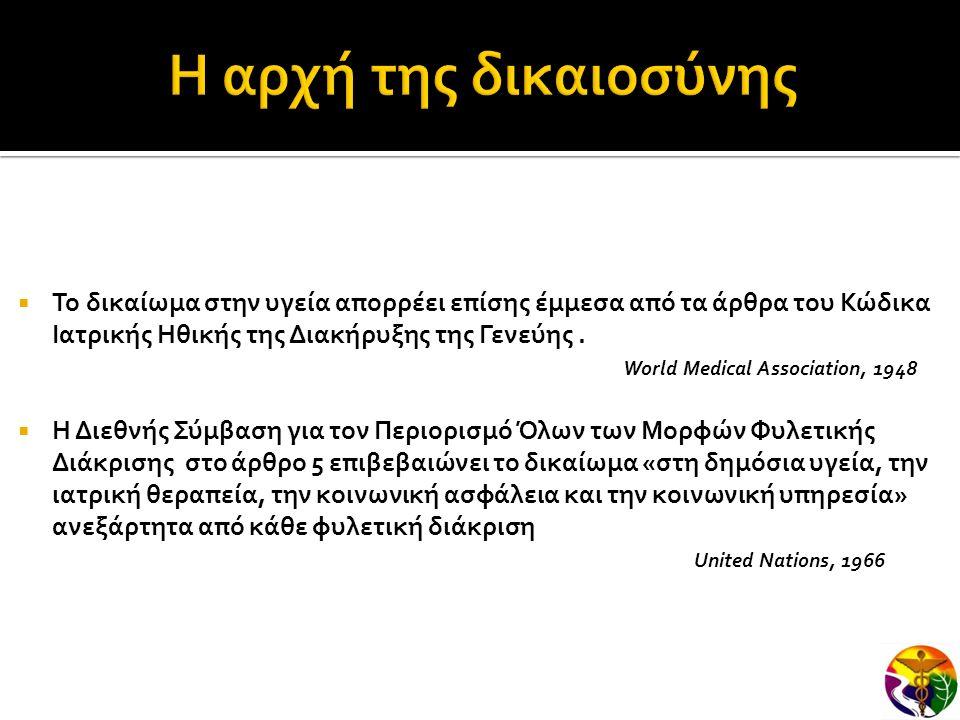  Το δικαίωμα στην υγεία απορρέει επίσης έμμεσα από τα άρθρα του Κώδικα Ιατρικής Ηθικής της Διακήρυξης της Γενεύης.