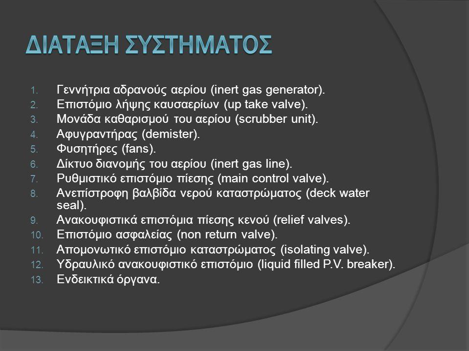 1. Γεννήτρια αδρανούς αερίου (inert gas generator).