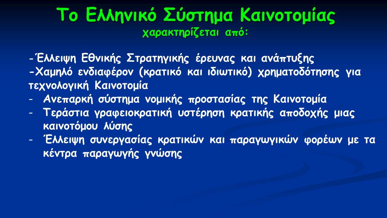 Το Ελληνικό Σύστημα Καινοτομίας χαρακτηρίζεται από: - Έλλειψη Εθνικής Στρατηγικής έρευνας και ανάπτυξης -Χαμηλό ενδιαφέρον (κρατικό και ιδιωτικό) χρημ