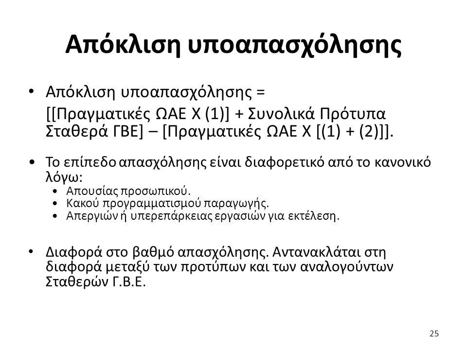 25 Απόκλιση υποαπασχόλησης Απόκλιση υποαπασχόλησης = [[Πραγματικές ΩΑΕ Χ (1)] + Συνολικά Πρότυπα Σταθερά ΓΒΕ] – [Πραγματικές ΩΑΕ Χ [(1) + (2)]]. Το επ
