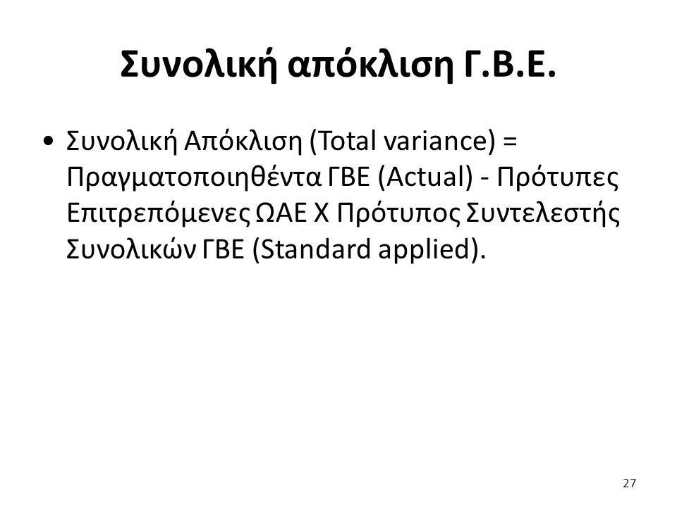 27 Συνολική απόκλιση Γ.Β.Ε. Συνολική Απόκλιση (Total variance) = Πραγματοποιηθέντα ΓΒΕ (Actual) - Πρότυπες Επιτρεπόμενες ΩΑΕ Χ Πρότυπος Συντελεστής Συ