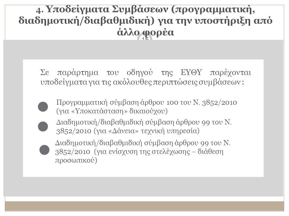4. Υποδείγματα Συμβάσεων (προγραμματική, διαδημοτική/διαβαθμιδική) για την υποστήριξη από άλλο φορέα 15 Σε παράρτημα του οδηγού της ΕΥΘΥ παρέχονται υπ