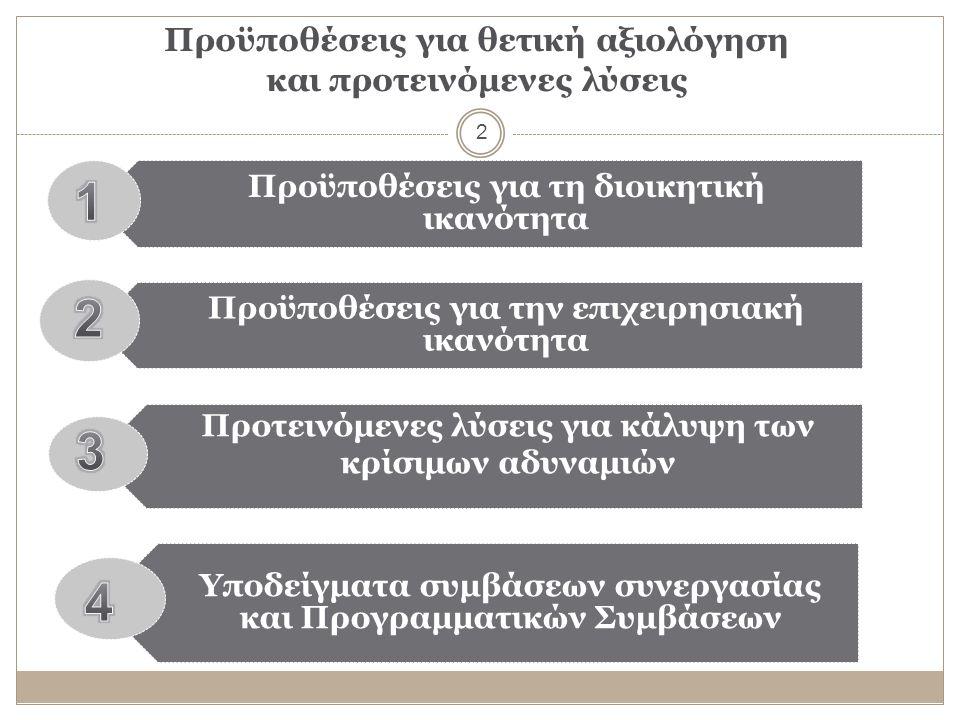 Προϋποθέσεις για θετική αξιολόγηση και προτεινόμενες λύσεις 2 Προϋποθέσεις για τη διοικητική ικανότητα Προϋποθέσεις για την επιχειρησιακή ικανότητα Προτεινόμενες λύσεις για κάλυψη των κρίσιμων αδυναμιών Υποδείγματα συμβάσεων συνεργασίας και Προγραμματικών Συμβάσεων