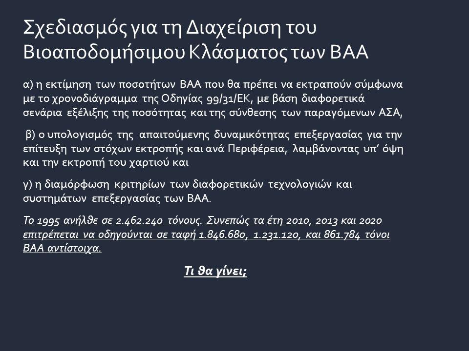 α) η εκτίμηση των ποσοτήτων ΒΑΑ που θα πρέπει να εκτραπούν σύμφωνα με το χρονοδιάγραμμα της Οδηγίας 99/31/ΕΚ, με βάση διαφορετικά σενάρια εξέλιξης της