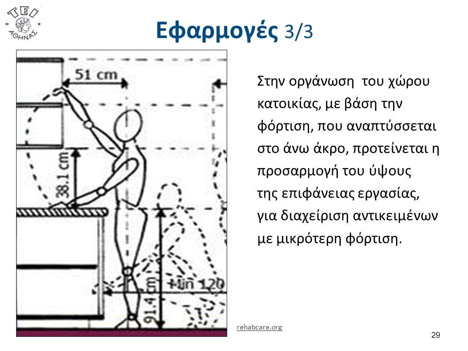 Εφαρμογές 3/3 29 Στην οργάνωση του χώρου κατοικίας, με βάση την φόρτιση, που αναπτύσσεται στο άνω άκρο, προτείνεται η προσαρμογή του ύψους της επιφάνε
