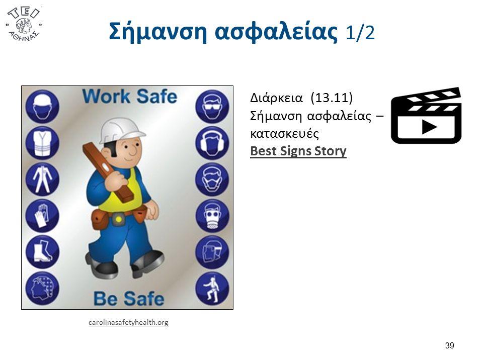 Σήμανση ασφαλείας 1/2 carolinasafetyhealth.org 39 Διάρκεια (13.11) Σήμανση ασφαλείας – κατασκευές Best Signs Story