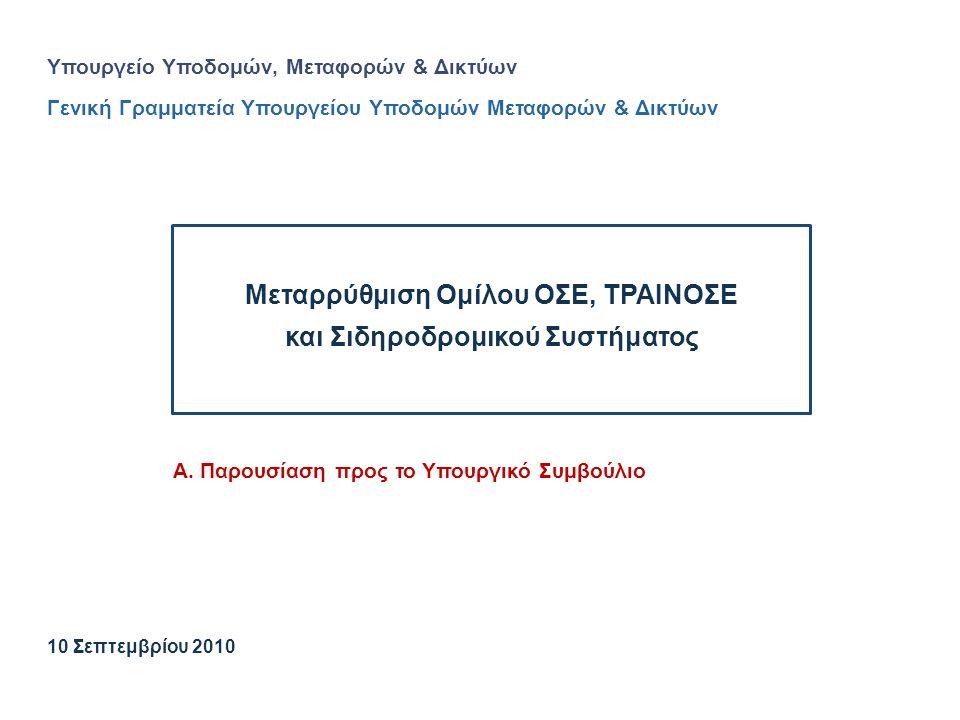 Μεταρρύθμιση Ομίλου ΟΣΕ, ΤΡΑΙΝΟΣΕ και Σιδηροδρομικού Συστήματος 10 Σεπτεμβρίου 2010 Υπουργείο Υποδομών, Μεταφορών & Δικτύων Γενική Γραμματεία Υπουργεί