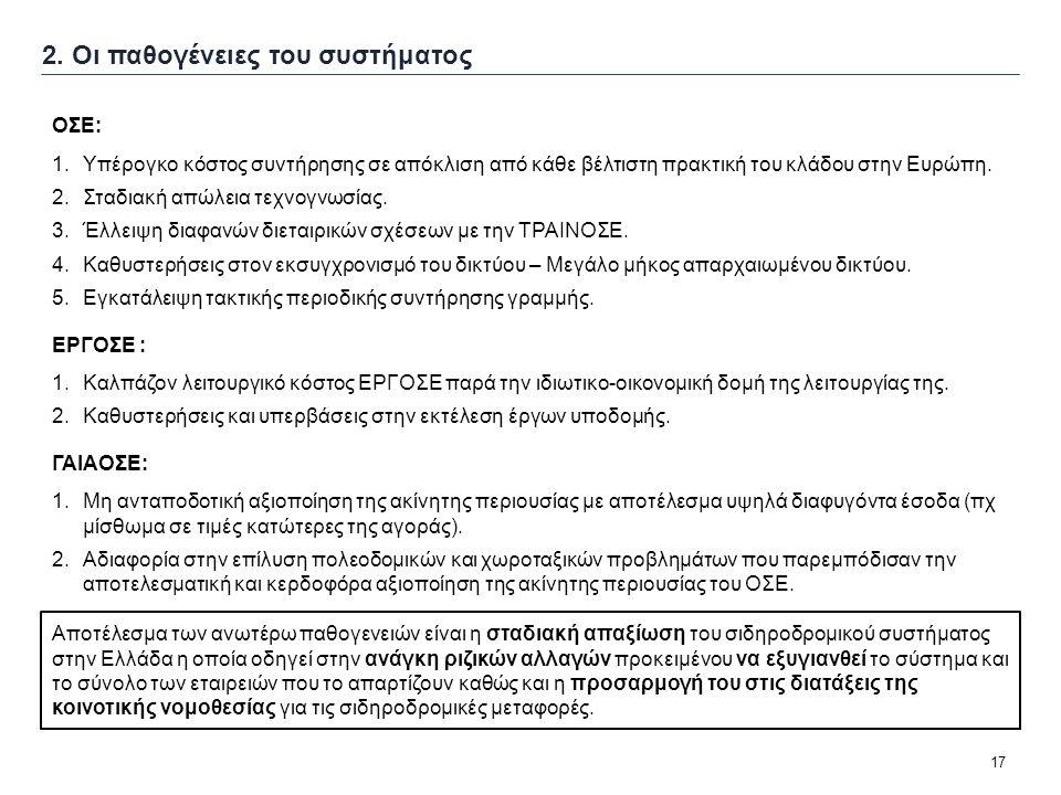 17 ΟΣΕ: 1.Υπέρογκο κόστος συντήρησης σε απόκλιση από κάθε βέλτιστη πρακτική του κλάδου στην Ευρώπη. 2.Σταδιακή απώλεια τεχνογνωσίας. 3.Έλλειψη διαφανώ