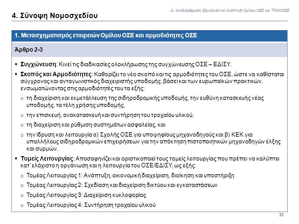 33 4. Σύνοψη Νομοσχεδίου 1. Μετασχηματισμός εταιρειών Ομίλου ΟΣΕ και αρμοδιότητες ΟΣΕ Άρθρο 2-3  Συγχώνευση: Κινεί τις διαδικασίες ολοκλήρωσης της συ
