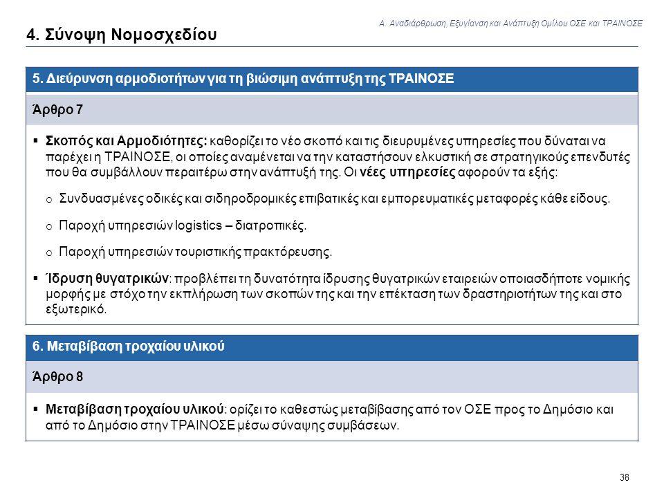 38 4. Σύνοψη Νομοσχεδίου 5. Διεύρυνση αρμοδιοτήτων για τη βιώσιμη ανάπτυξη της ΤΡΑΙΝΟΣΕ Άρθρο 7  Σκοπός και Αρμοδιότητες: καθορίζει το νέο σκοπό και