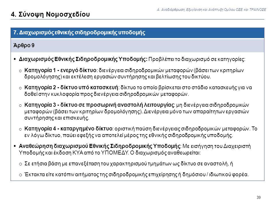 39 4. Σύνοψη Νομοσχεδίου 7. Διαχωρισμός εθνικής σιδηροδρομικής υποδομής Άρθρο 9  Διαχωρισμός Εθνικής Σιδηροδρομικής Υποδομής: Προβλέπει το διαχωρισμό