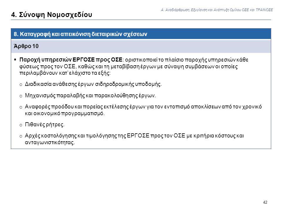 42 4. Σύνοψη Νομοσχεδίου 8. Καταγραφή και απεικόνιση διεταιρικών σχέσεων Άρθρο 10  Παροχή υπηρεσιών ΕΡΓΟΣΕ προς ΟΣΕ: οριστικοποιεί το πλαίσιο παροχής