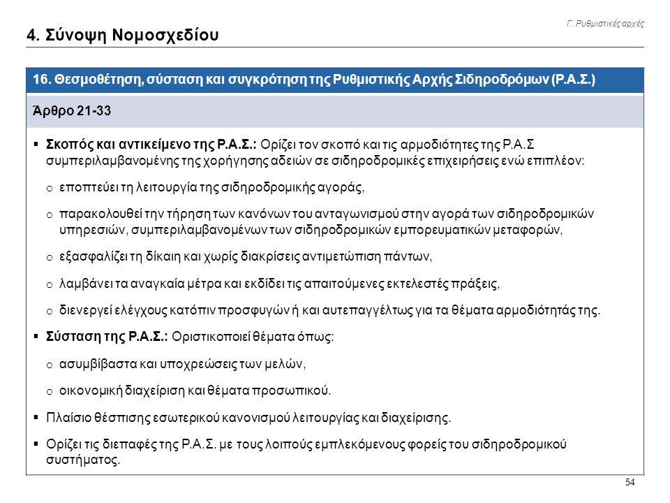 54 4. Σύνοψη Νομοσχεδίου 16. Θεσμοθέτηση, σύσταση και συγκρότηση της Ρυθμιστικής Αρχής Σιδηροδρόμων (Ρ.Α.Σ.) Άρθρο 21-33  Σκοπός και αντικείμενο της