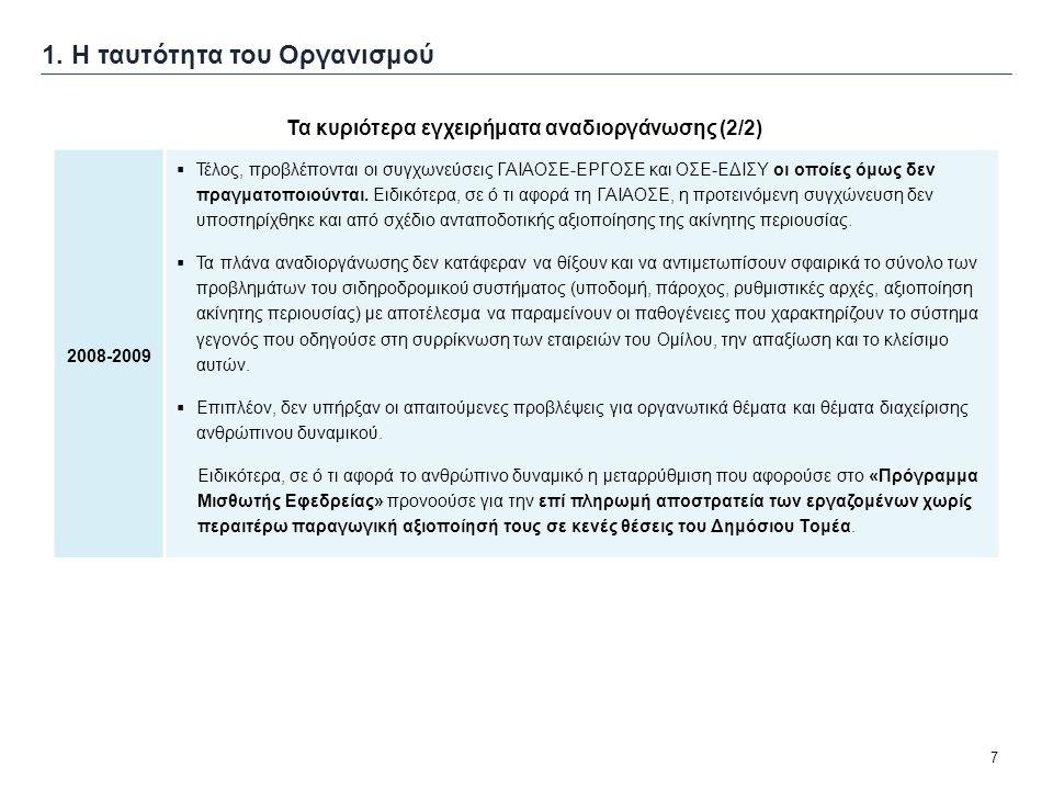 7 1. Η ταυτότητα του Οργανισμού Τα κυριότερα εγχειρήματα αναδιοργάνωσης (2/2) 2008-2009  Τέλος, προβλέπονται οι συγχωνεύσεις ΓΑΙΑΟΣΕ-ΕΡΓΟΣΕ και ΟΣΕ-Ε