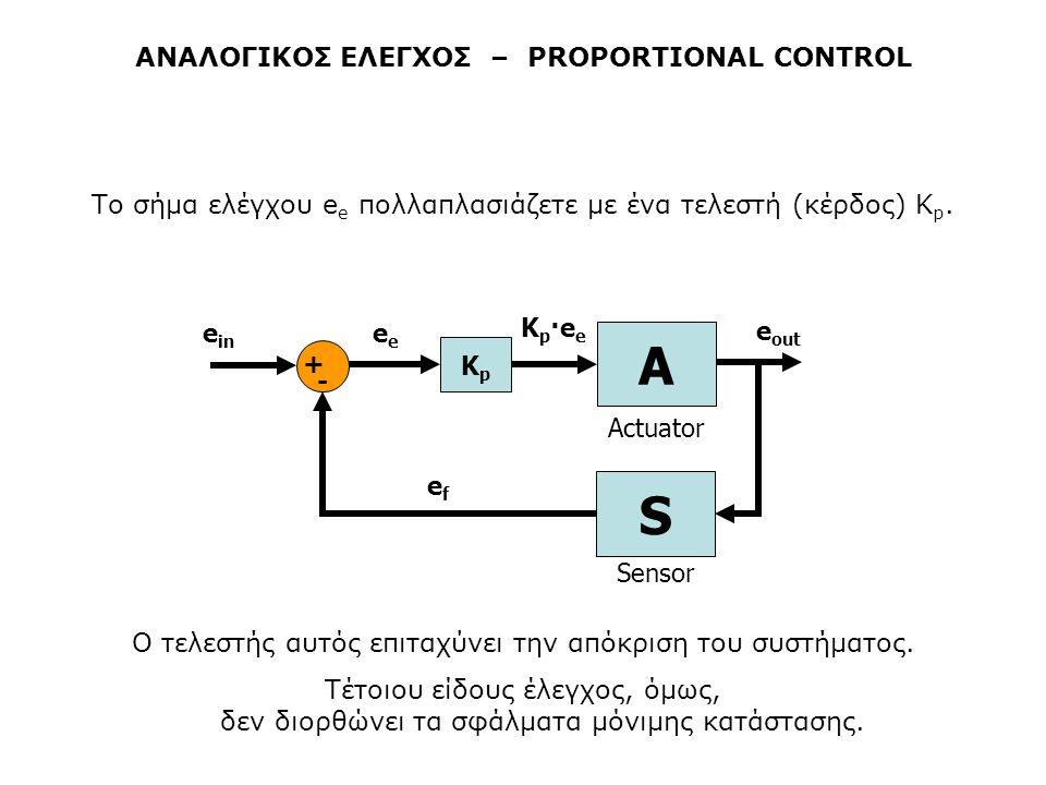 Το σήμα ελέγχου e e πολλαπλασιάζετε με ένα τελεστή (κέρδος) Κ p.