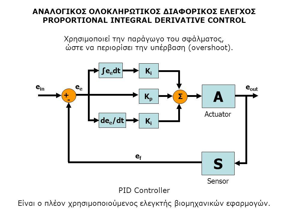 Χρησιμοποιεί την παράγωγο του σφάλματος, ώστε να περιορίσει την υπέρβαση (overshoot).