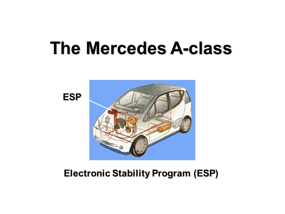The Mercedes A-class Electronic Stability Program (ESP) ESP