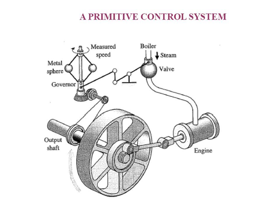 ΕΠΙΠΕΔΑ ΑΥΤΟΜΑΤΟΥ ΕΛΕΓΧΟΥ Η σχεδίαση και η κατασκευή οποιουδήποτε συστήματος, χωρίζεται σε επίπεδα.