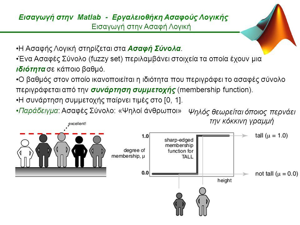 Εισαγωγή στην Matlab - Εργαλειοθήκη Ασαφούς Λογικής Εισαγωγή στην Ασαφή Λογική Η Ασαφής Λογική στηρίζεται στα Ασαφή Σύνολα.