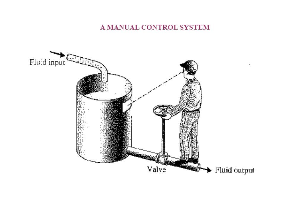 ΑΝΑΛΟΓΙΚΟΣ ΕΛΕΓΧΟΣ – PROPORTIONAL CONTROL