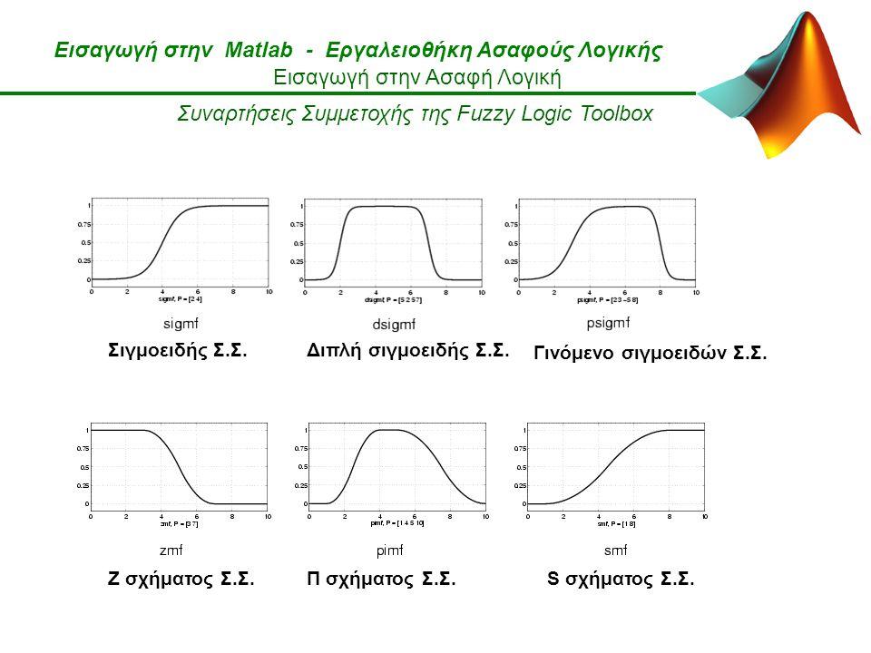Εισαγωγή στην Matlab - Εργαλειοθήκη Ασαφούς Λογικής Εισαγωγή στην Ασαφή Λογική Συναρτήσεις Συμμετοχής της Fuzzy Logic Toolbox Σιγμοειδής Σ.Σ.Διπλή σιγμοειδής Σ.Σ.