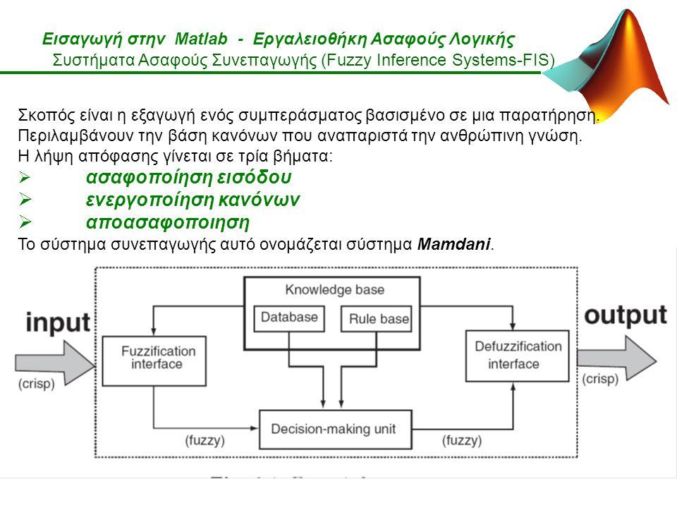 Εισαγωγή στην Matlab - Εργαλειοθήκη Ασαφούς Λογικής Σκοπός είναι η εξαγωγή ενός συμπεράσματος βασισμένο σε μια παρατήρηση.