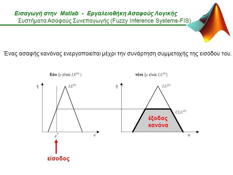 Εισαγωγή στην Matlab - Εργαλειοθήκη Ασαφούς Λογικής Ένας ασαφής κανόνας ενεργοποιείται μέχρι την συνάρτηση συμμετοχής της εισόδου του.