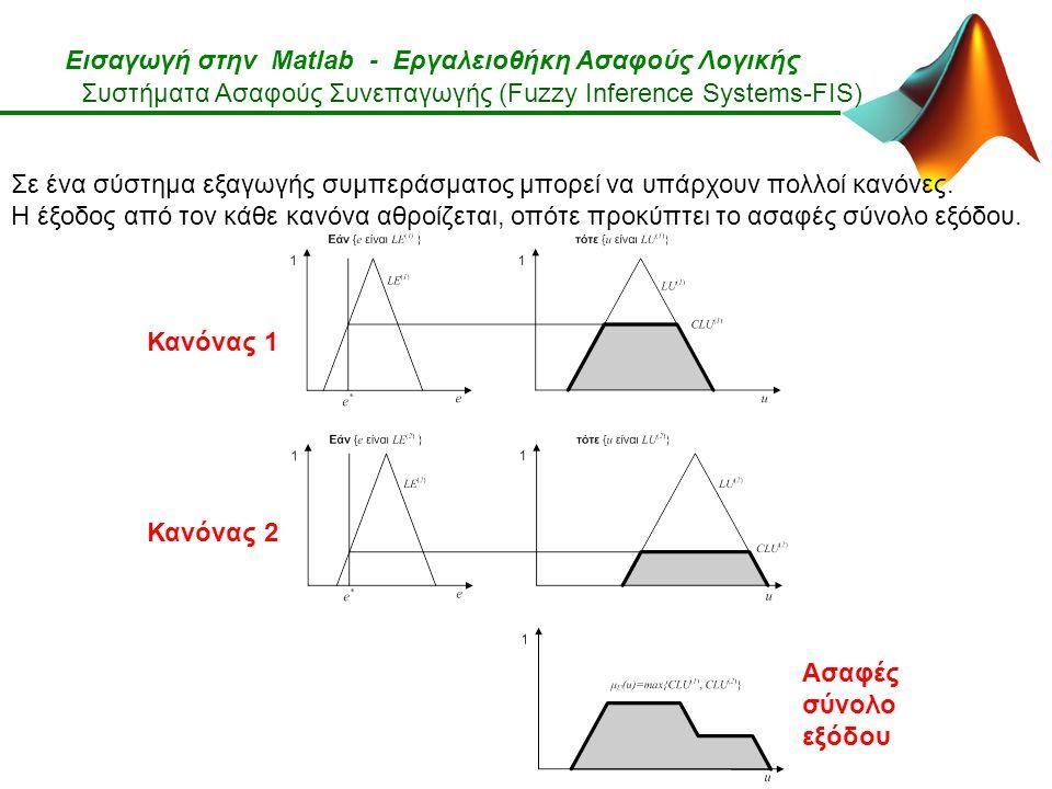 Εισαγωγή στην Matlab - Εργαλειοθήκη Ασαφούς Λογικής Σε ένα σύστημα εξαγωγής συμπεράσματος μπορεί να υπάρχουν πολλοί κανόνες.