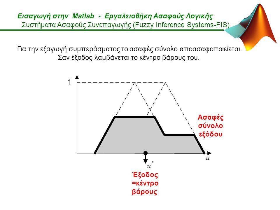 Εισαγωγή στην Matlab - Εργαλειοθήκη Ασαφούς Λογικής Ασαφές σύνολο εξόδου Για την εξαγωγή συμπεράσματος το ασαφές σύνολο αποασαφοποιείεται.