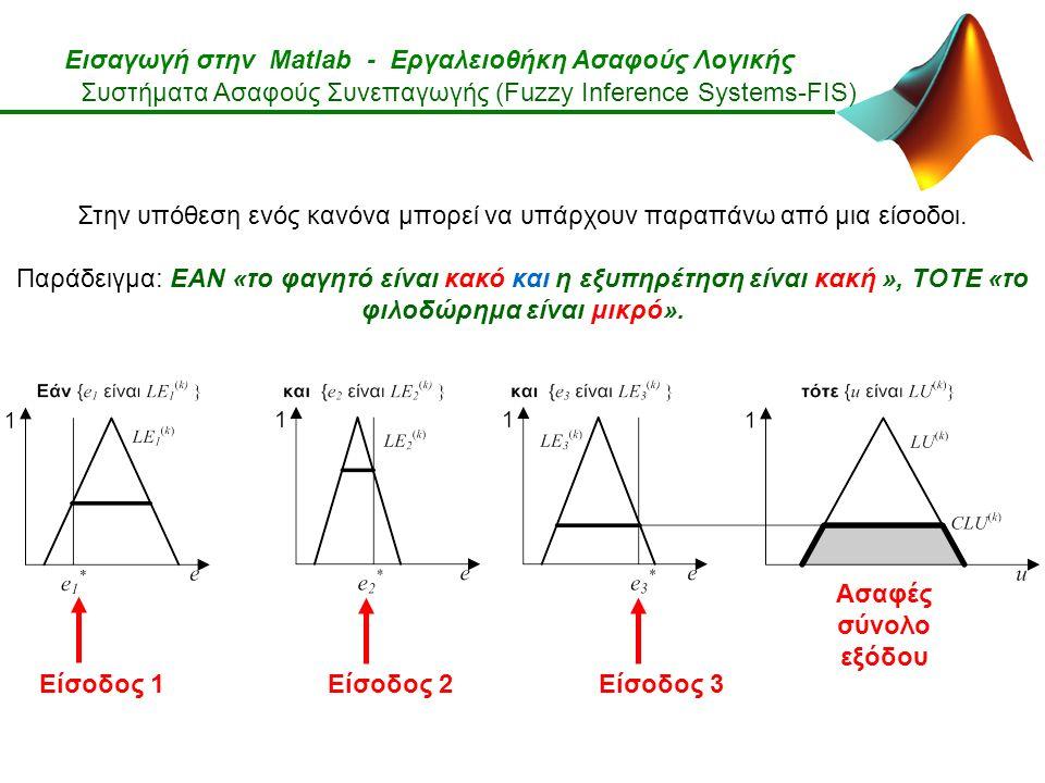 Εισαγωγή στην Matlab - Εργαλειοθήκη Ασαφούς Λογικής Στην υπόθεση ενός κανόνα μπορεί να υπάρχουν παραπάνω από μια είσοδοι.
