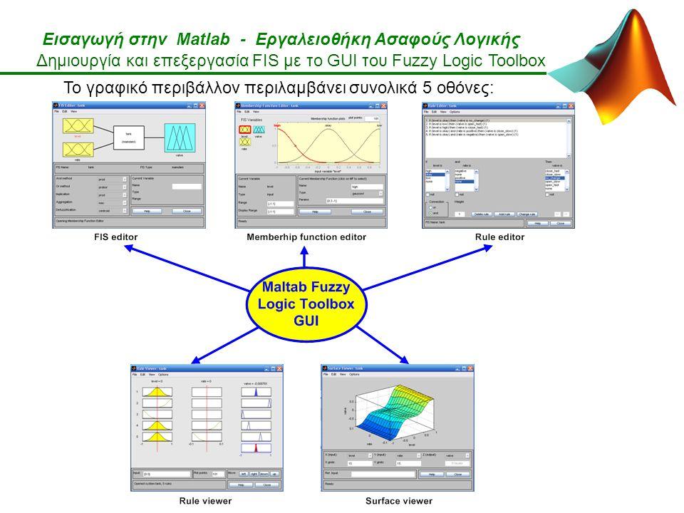 Εισαγωγή στην Matlab - Εργαλειοθήκη Ασαφούς Λογικής Δημιουργία και επεξεργασία FIS με το GUI του Fuzzy Logic Toolbox Το γραφικό περιβάλλον περιλαμβάνει συνολικά 5 οθόνες: