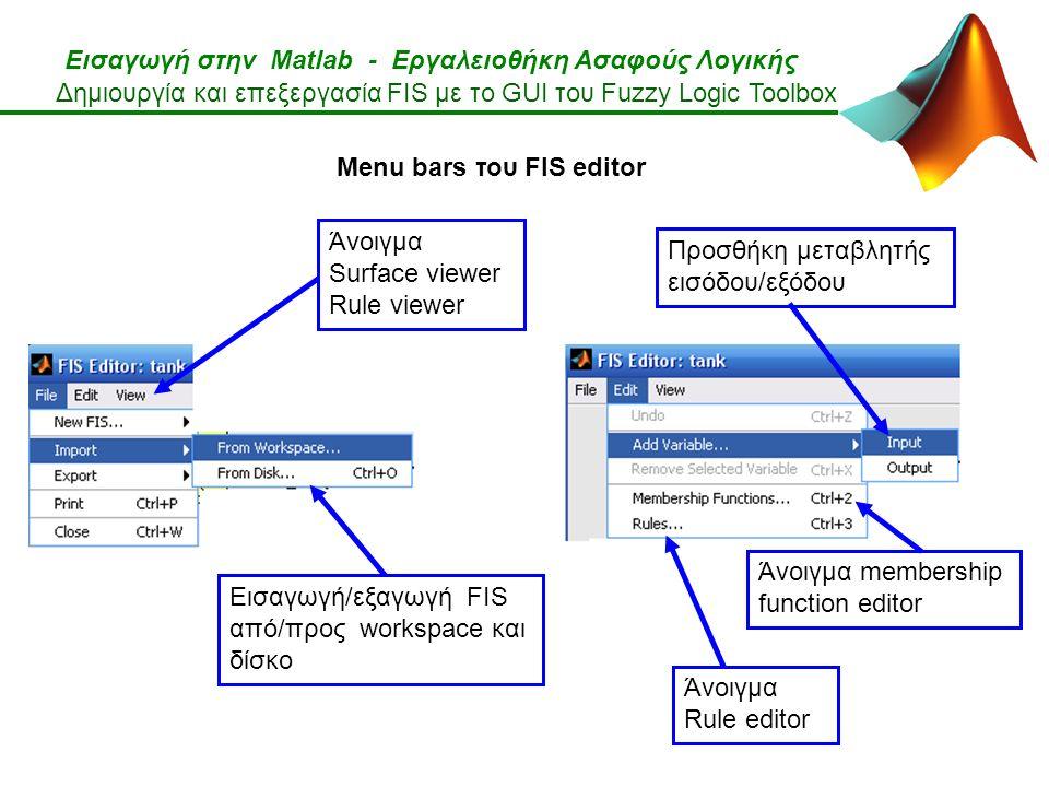 Εισαγωγή στην Matlab - Εργαλειοθήκη Ασαφούς Λογικής Δημιουργία και επεξεργασία FIS με το GUI του Fuzzy Logic Toolbox Menu bars του FIS editor Εισαγωγή/εξαγωγή FIS από/προς workspace και δίσκο Προσθήκη μεταβλητής εισόδου/εξόδου Άνοιγμα membership function editor Άνοιγμα Rule editor Άνοιγμα Surface viewer Rule viewer