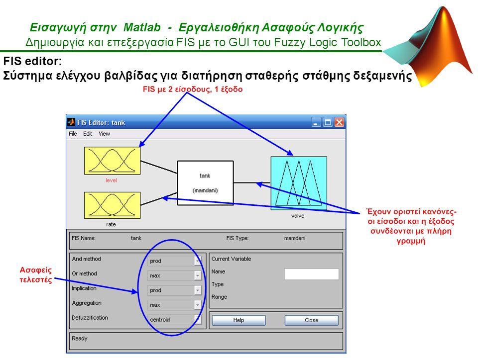 Εισαγωγή στην Matlab - Εργαλειοθήκη Ασαφούς Λογικής Δημιουργία και επεξεργασία FIS με το GUI του Fuzzy Logic Toolbox FIS editor: Σύστημα ελέγχου βαλβίδας για διατήρηση σταθερής στάθμης δεξαμενής