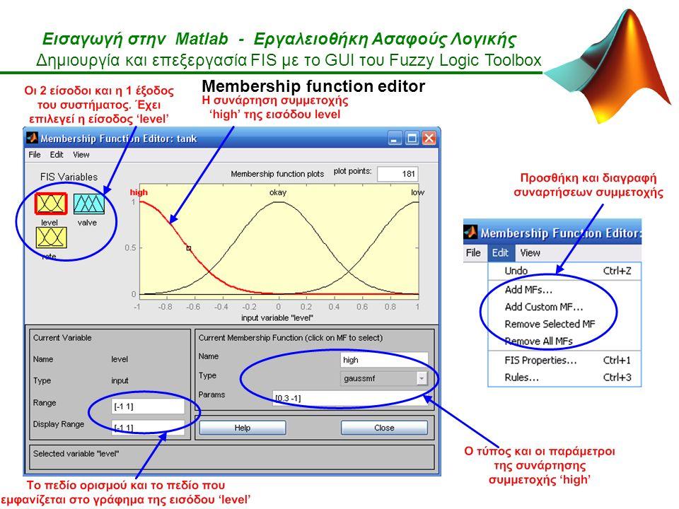 Εισαγωγή στην Matlab - Εργαλειοθήκη Ασαφούς Λογικής Δημιουργία και επεξεργασία FIS με το GUI του Fuzzy Logic Toolbox Membership function editor
