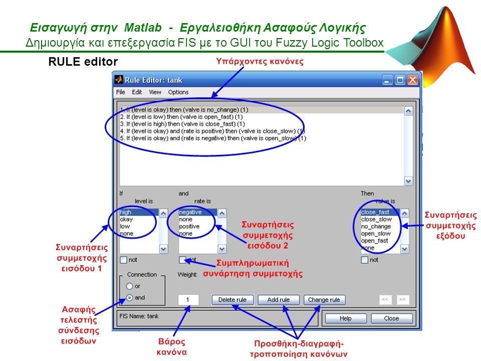 Εισαγωγή στην Matlab - Εργαλειοθήκη Ασαφούς Λογικής Δημιουργία και επεξεργασία FIS με το GUI του Fuzzy Logic Toolbox RULE editor