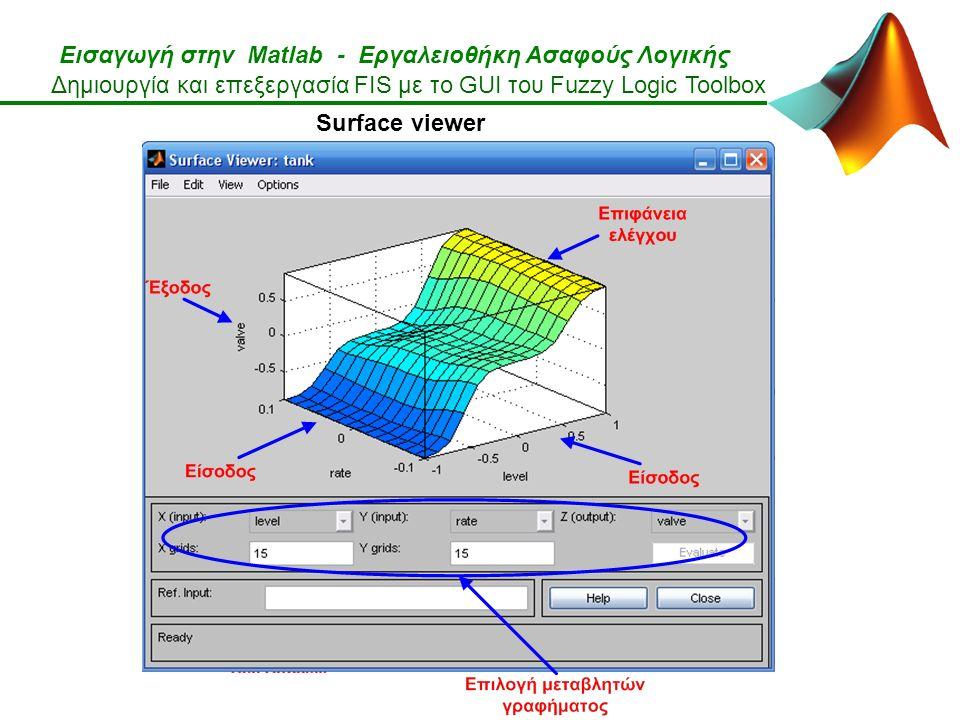 Εισαγωγή στην Matlab - Εργαλειοθήκη Ασαφούς Λογικής Δημιουργία και επεξεργασία FIS με το GUI του Fuzzy Logic Toolbox Surface viewer