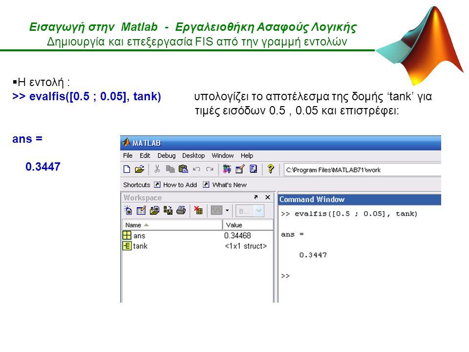 Εισαγωγή στην Matlab - Εργαλειοθήκη Ασαφούς Λογικής Δημιουργία και επεξεργασία FIS από την γραμμή εντολών  Η εντολή : >> evalfis([0.5 ; 0.05], tank) υπολογίζει το αποτέλεσμα της δομής 'tank' για τιμές εισόδων 0.5, 0.05 και επιστρέφει: ans = 0.3447