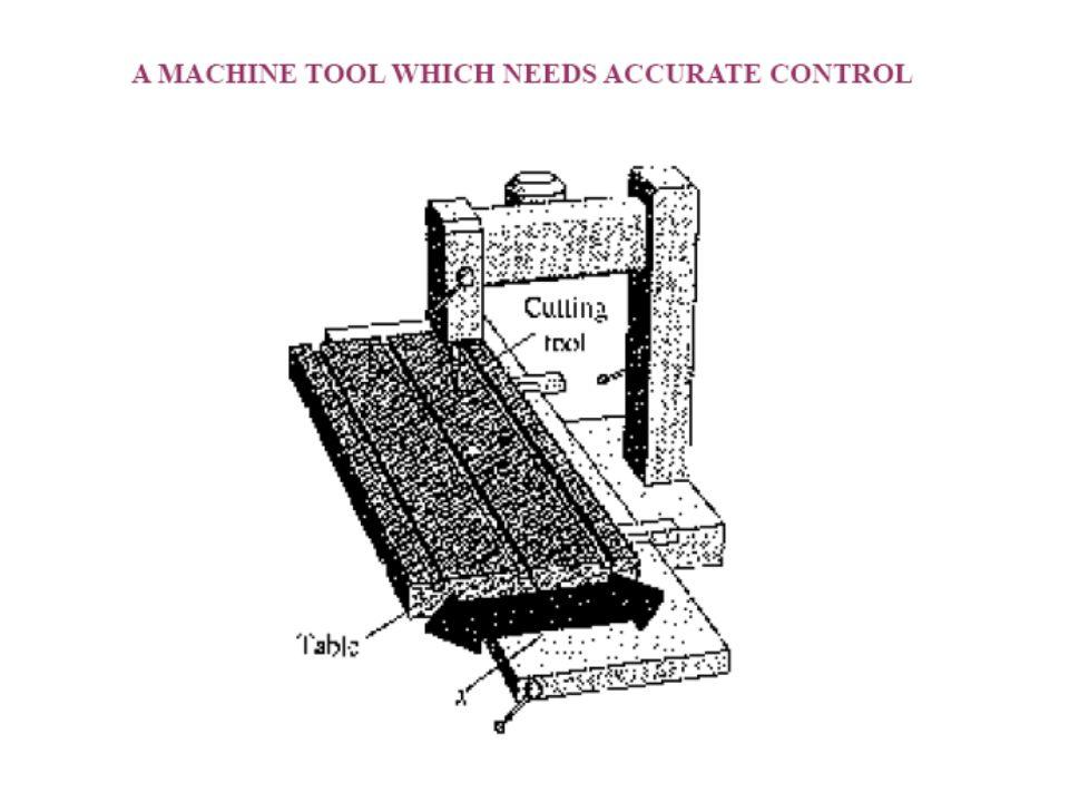 Η μέθοδος αυτή είναι αρκετά εύκολη στην υλοποίηση της, αλλά παρουσιάζει ορισμένα βασικά προβλήματα.