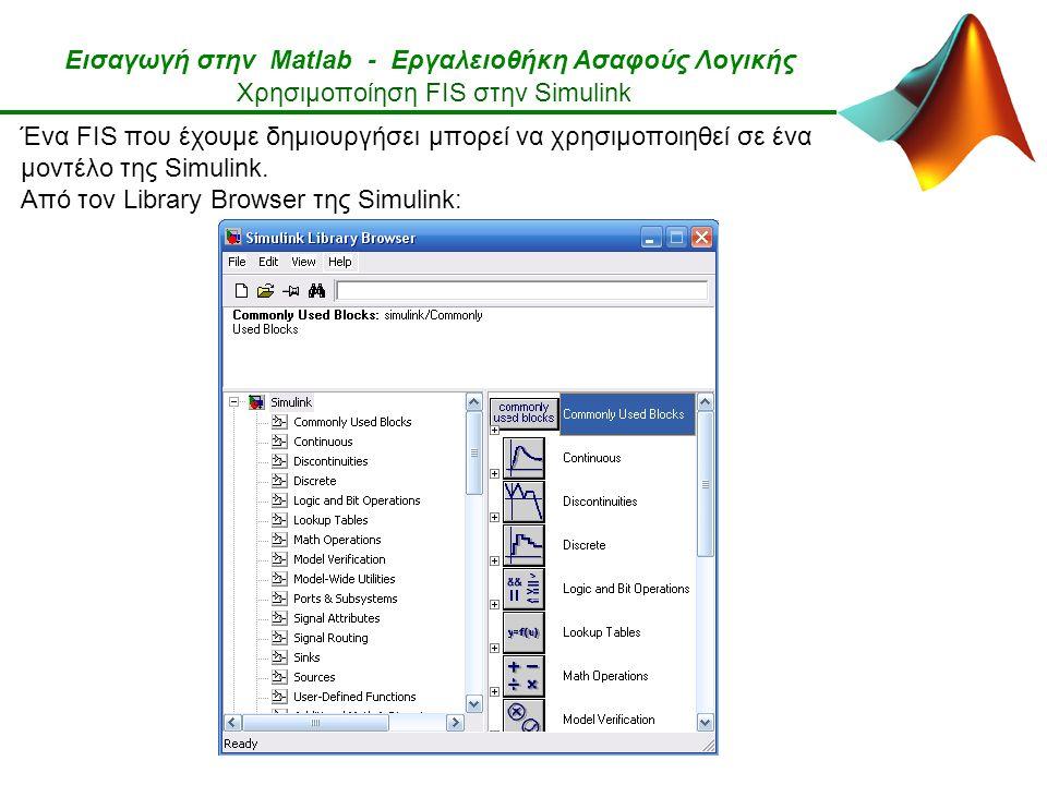 Εισαγωγή στην Matlab - Εργαλειοθήκη Ασαφούς Λογικής Χρησιμοποίηση FIS στην Simulink Ένα FIS που έχουμε δημιουργήσει μπορεί να χρησιμοποιηθεί σε ένα μοντέλο της Simulink.