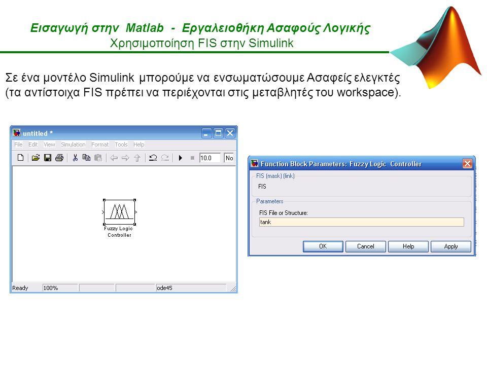Εισαγωγή στην Matlab - Εργαλειοθήκη Ασαφούς Λογικής Χρησιμοποίηση FIS στην Simulink Σε ένα μοντέλο Simulink μπορούμε να ενσωματώσουμε Ασαφείς ελεγκτές (τα αντίστοιχα FIS πρέπει να περιέχονται στις μεταβλητές του workspace).
