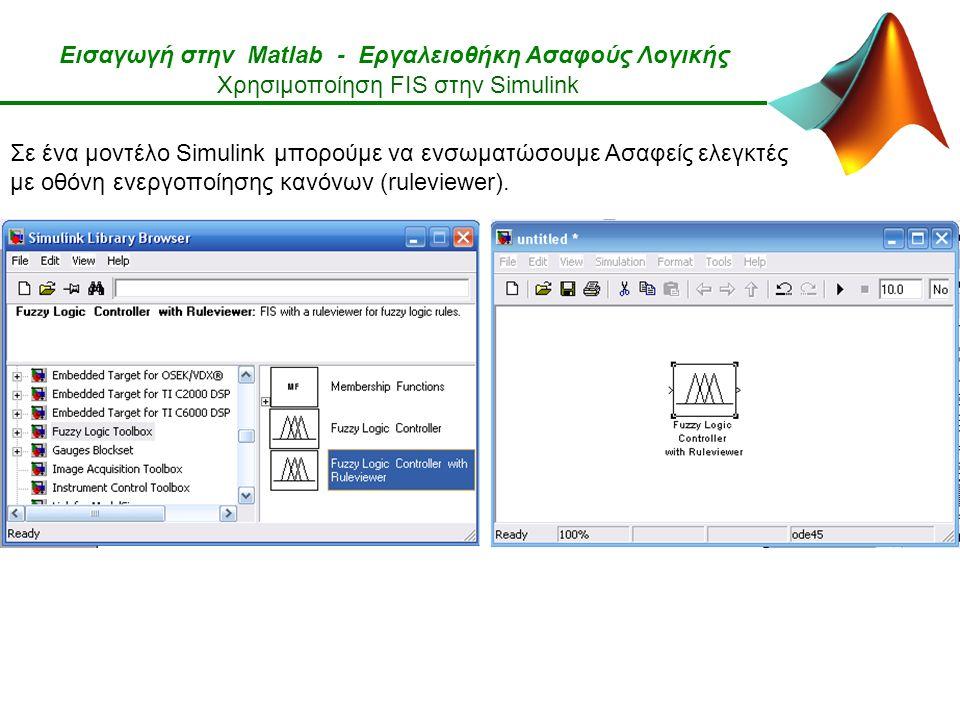 Εισαγωγή στην Matlab - Εργαλειοθήκη Ασαφούς Λογικής Χρησιμοποίηση FIS στην Simulink Σε ένα μοντέλο Simulink μπορούμε να ενσωματώσουμε Ασαφείς ελεγκτές με οθόνη ενεργοποίησης κανόνων (ruleviewer).