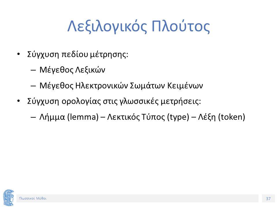 37 Γλωσσικοί Μύθοι Λεξιλογικός Πλούτος Σύγχυση πεδίου μέτρησης: – Μέγεθος Λεξικών – Μέγεθος Ηλεκτρονικών Σωμάτων Κειμένων Σύγχυση ορολογίας στις γλωσσικές μετρήσεις: – Λήμμα (lemma) – Λεκτικός Τύπος (type) – Λέξη (token)